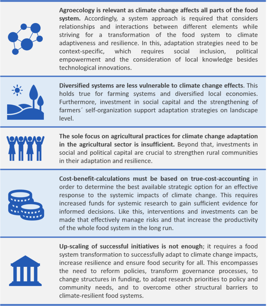 Table Agroecology and Climate Change